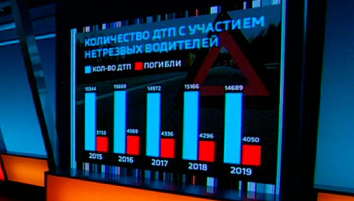 In the state Duma proposed to establish a register of chronic alcoholics